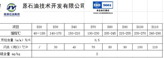 D系列溶剂油 D40